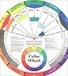 Artist's Color Wheel and Mixing Guide