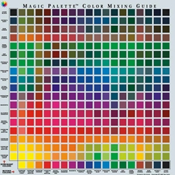 Magic Palette - Personal Color Mixing Guide