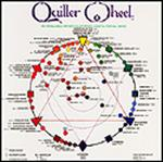 Quiller Wheel - Color Wheel for All Media by Stephen Quiller