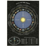 "Cavallini Decorative Paper - Zodiac Chart 20""x28"" Sheet"